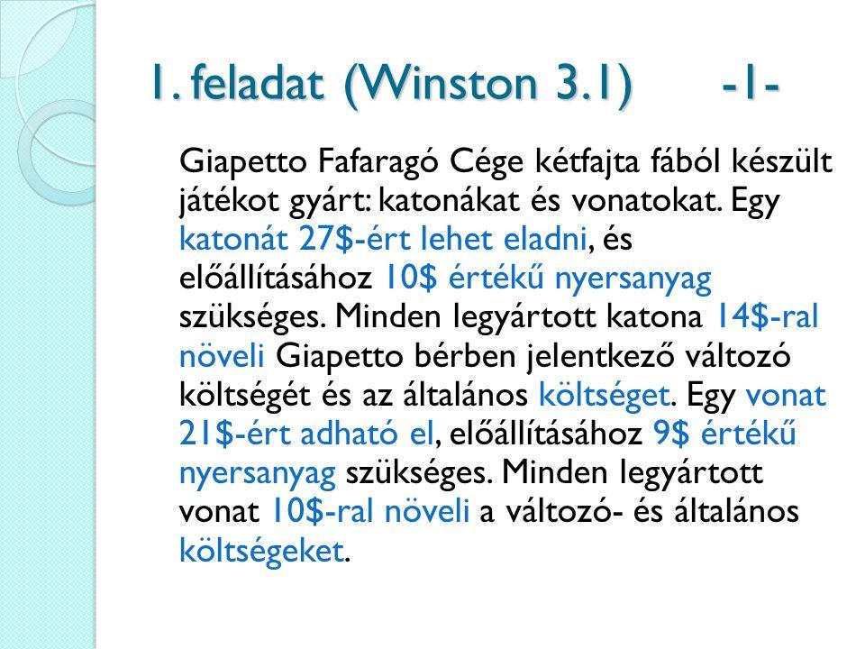 1. feladat (Winston 3.1) -1- Giapetto Fafaragó Cége kétfajta fából készült játékot gyárt: katonákat és vonatokat. Egy katonát 27$-ért lehet eladni, és