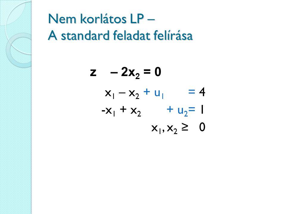 Nem korlátos LP – A standard feladat felírása x 1 – x 2 + u 1 = 4 -x 1 + x 2 + u 2 = 1 x 1, x 2 ≥ 0 z – 2x 2 = 0
