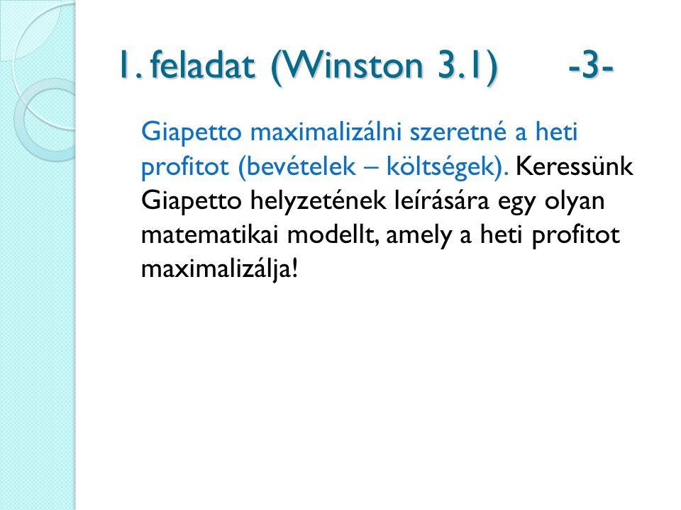 1. feladat (Winston 3.1) -3- Giapetto maximalizálni szeretné a heti profitot (bevételek – költségek). Keressünk Giapetto helyzetének leírására egy oly