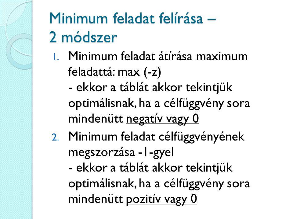 Minimum feladat felírása – 2 módszer 1. Minimum feladat átírása maximum feladattá: max (-z) - ekkor a táblát akkor tekintjük optimálisnak, ha a célfüg