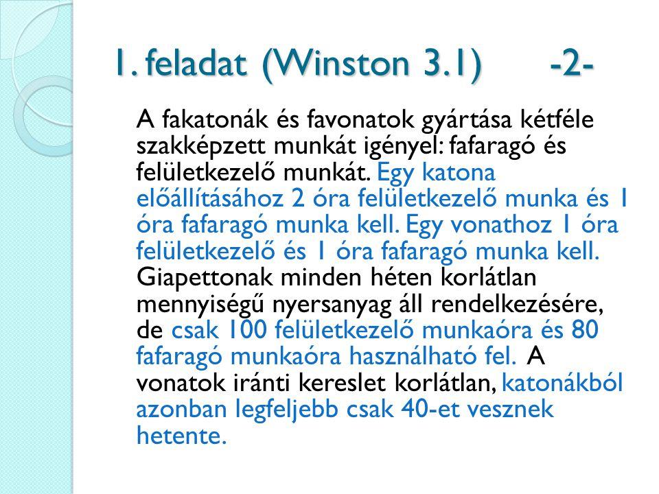 1. feladat (Winston 3.1) -2- A fakatonák és favonatok gyártása kétféle szakképzett munkát igényel: fafaragó és felületkezelő munkát. Egy katona előáll