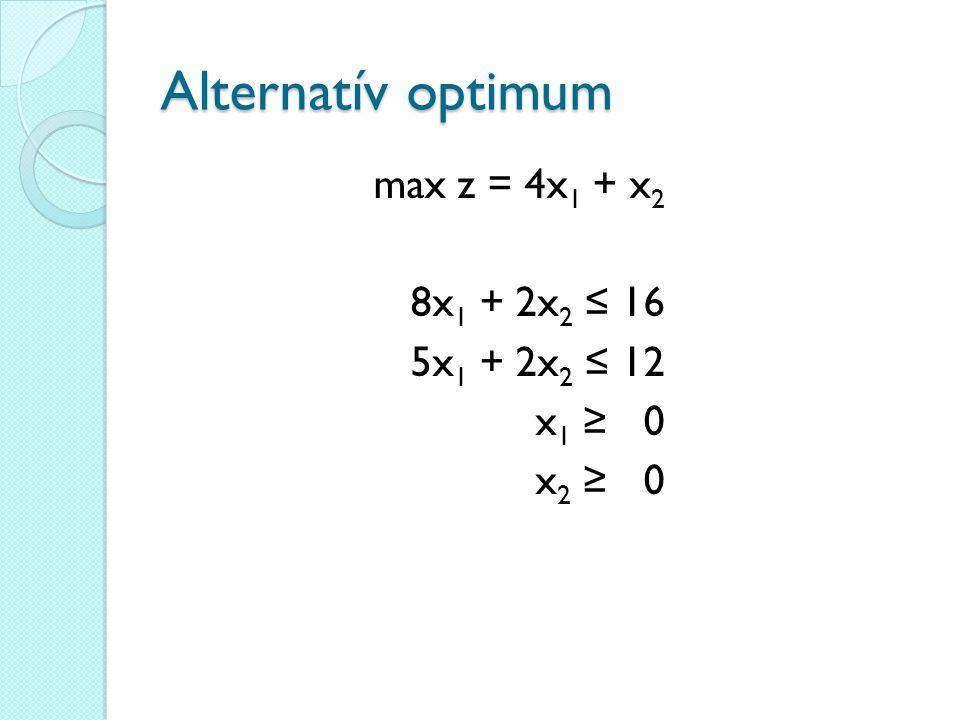 Alternatív optimum max z = 4x 1 + x 2 8x 1 + 2x 2 ≤ 16 5x 1 + 2x 2 ≤ 12 x 1 ≥ 0 x 2 ≥ 0