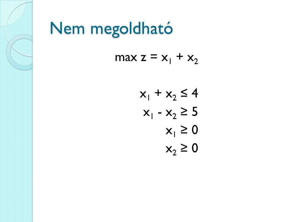 Nem megoldható max z = x 1 + x 2 x 1 + x 2 ≤ 4 x 1 - x 2 ≥ 5 x 1 ≥ 0 x 2 ≥ 0