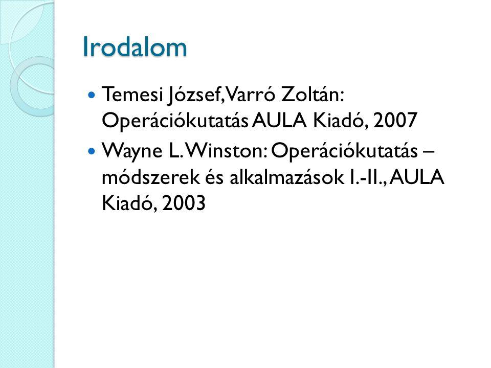 Irodalom Temesi József, Varró Zoltán: Operációkutatás AULA Kiadó, 2007 Wayne L. Winston: Operációkutatás – módszerek és alkalmazások I.-II., AULA Kiad