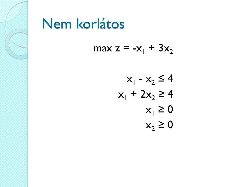Nem korlátos max z = -x 1 + 3x 2 x 1 - x 2 ≤ 4 x 1 + 2x 2 ≥ 4 x 1 ≥ 0 x 2 ≥ 0