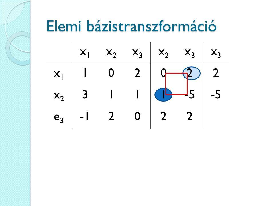 x1x1 x2x2 x3x3 x2x2 x3x3 x3x3 x1x1 102022 x2x2 3111-5 e3e3 2022 Elemi bázistranszformáció