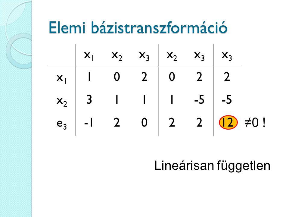 x1x1 x2x2 x3x3 x2x2 x3x3 x3x3 x1x1 102022 x2x2 3111-5 e3e3 202212 Elemi bázistranszformáció ≠0 ! Lineárisan független