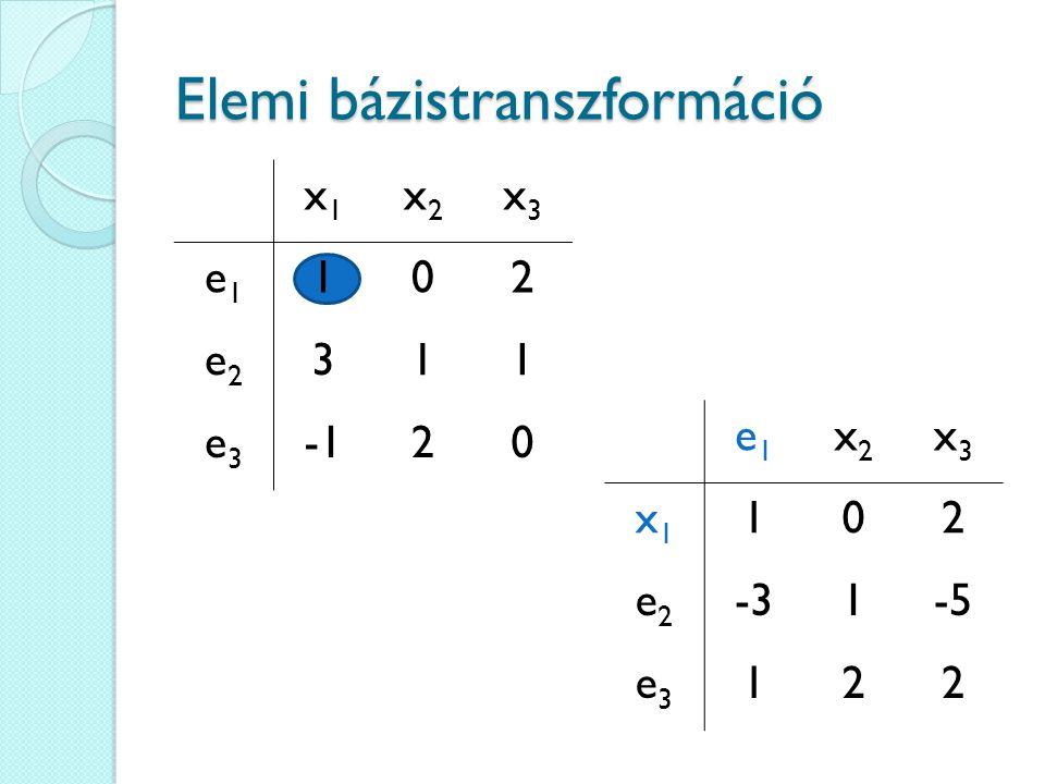 Elemi bázistranszformáció x1x1 x2x2 x3x3 e1e1 102 e2e2 311 e3e3 20 e1e1 x2x2 x3x3 x1x1 102 e2e2 -31-5 e3e3 122