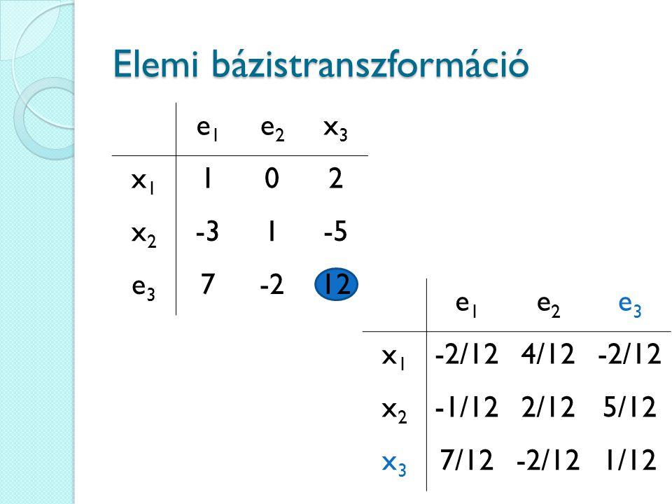 e1e1 e2e2 x3x3 x1x1 102 x2x2 -31-5 e3e3 7-212 Elemi bázistranszformáció e1e1 e2e2 e3e3 x1x1 -2/124/12-2/12 x2x2 -1/122/125/12 x3x3 7/12-2/121/12