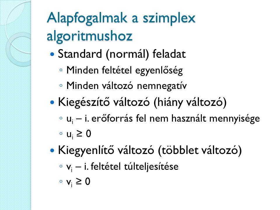 Alapfogalmak a szimplex algoritmushoz Standard (normál) feladat ◦ Minden feltétel egyenlőség ◦ Minden változó nemnegatív Kiegészítő változó (hiány változó) ◦ u i – i.