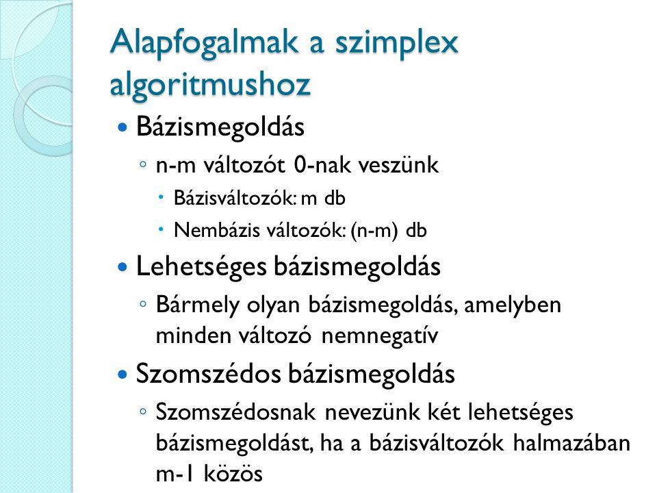 Alapfogalmak a szimplex algoritmushoz Bázismegoldás ◦ n-m változót 0-nak veszünk  Bázisváltozók: m db  Nembázis változók: (n-m) db Lehetséges bázismegoldás ◦ Bármely olyan bázismegoldás, amelyben minden változó nemnegatív Szomszédos bázismegoldás ◦ Szomszédosnak nevezünk két lehetséges bázismegoldást, ha a bázisváltozók halmazában m-1 közös