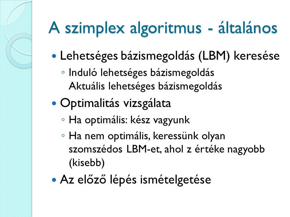 A szimplex algoritmus - általános Lehetséges bázismegoldás (LBM) keresése ◦ Induló lehetséges bázismegoldás Aktuális lehetséges bázismegoldás Optimalitás vizsgálata ◦ Ha optimális: kész vagyunk ◦ Ha nem optimális, keressünk olyan szomszédos LBM-et, ahol z értéke nagyobb (kisebb) Az előző lépés ismételgetése