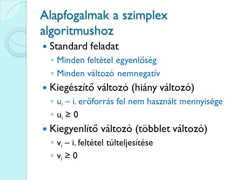Alapfogalmak a szimplex algoritmushoz Standard feladat ◦ Minden feltétel egyenlőség ◦ Minden változó nemnegatív Kiegészítő változó (hiány változó) ◦ u i – i.