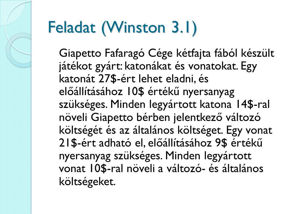 Feladat (Winston 3.1) Giapetto Fafaragó Cége kétfajta fából készült játékot gyárt: katonákat és vonatokat. Egy katonát 27$-ért lehet eladni, és előáll