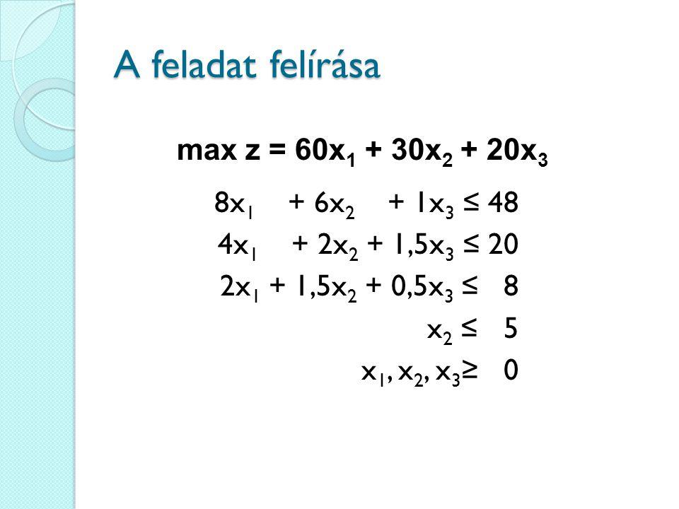 A feladat felírása 8x 1 + 6x 2 + 1x 3 ≤ 48 4x 1 + 2x 2 + 1,5x 3 ≤ 20 2x 1 + 1,5x 2 + 0,5x 3 ≤ 8 x 2 ≤ 5 x 1, x 2, x 3 ≥ 0 max z = 60x 1 + 30x 2 + 20x 3