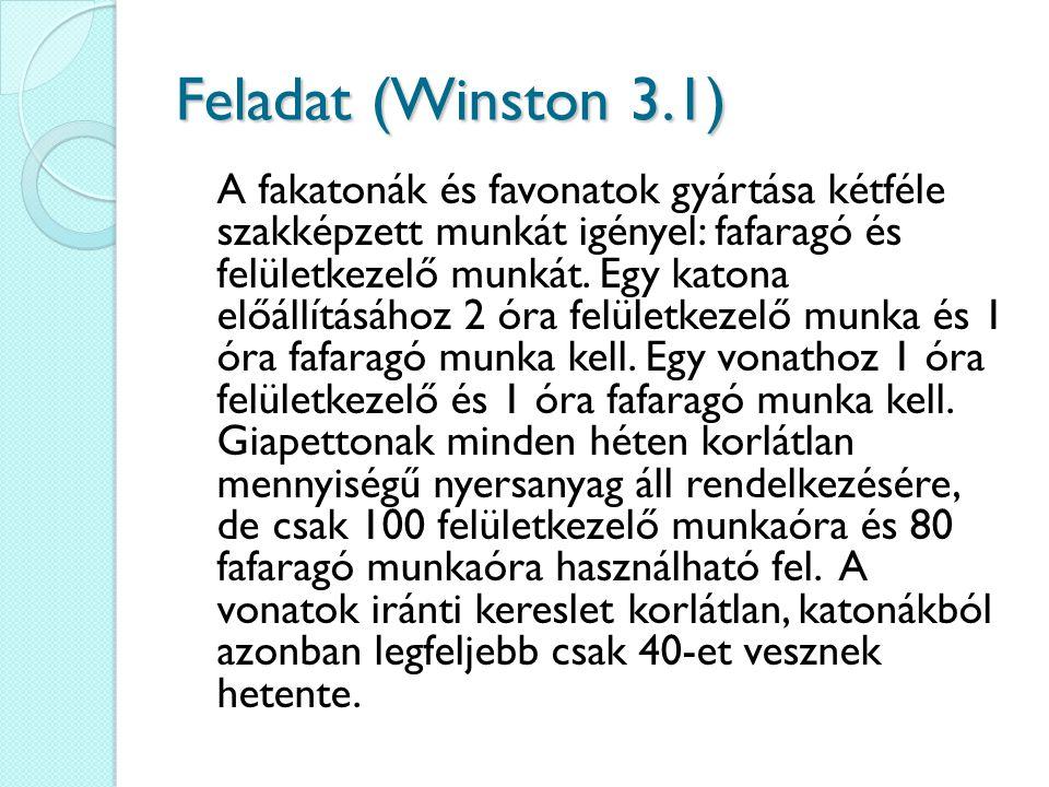 Feladat (Winston 3.1) A fakatonák és favonatok gyártása kétféle szakképzett munkát igényel: fafaragó és felületkezelő munkát. Egy katona előállításáho
