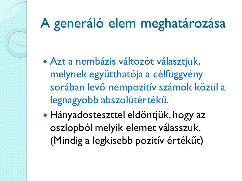A generáló elem meghatározása Azt a nembázis változót választjuk, melynek együtthatója a célfüggvény sorában levő nempozitív számok közül a legnagyobb abszolútértékű.
