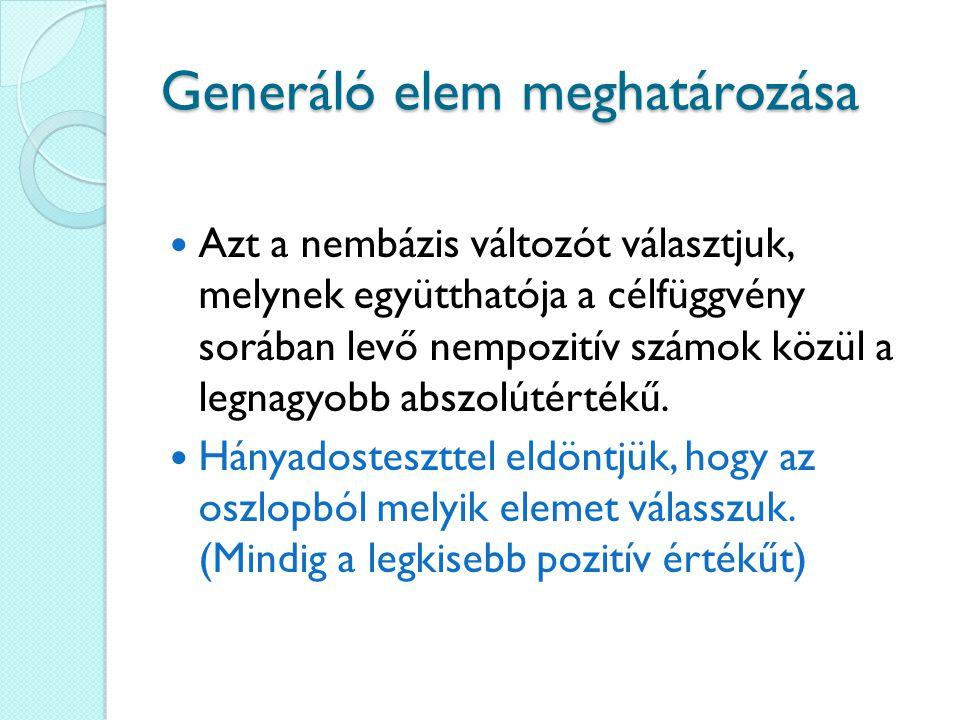 Generáló elem meghatározása Azt a nembázis változót választjuk, melynek együtthatója a célfüggvény sorában levő nempozitív számok közül a legnagyobb a
