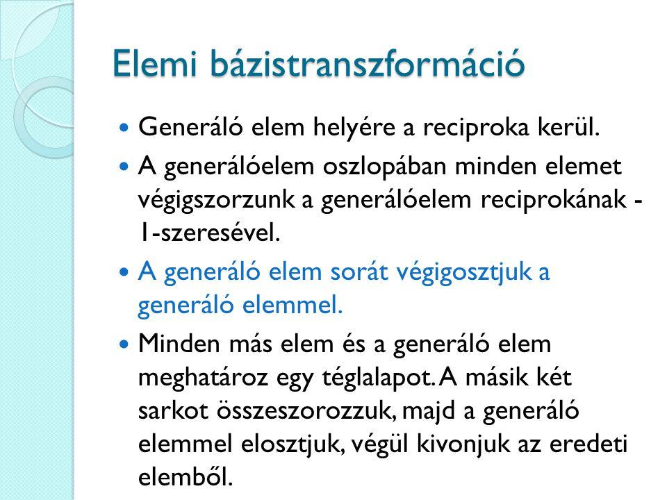 Elemi bázistranszformáció Generáló elem helyére a reciproka kerül.