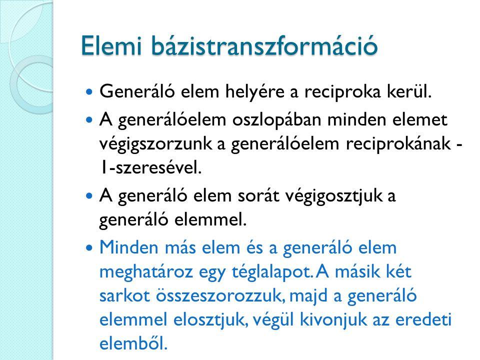 Elemi bázistranszformáció Generáló elem helyére a reciproka kerül. A generálóelem oszlopában minden elemet végigszorzunk a generálóelem reciprokának -