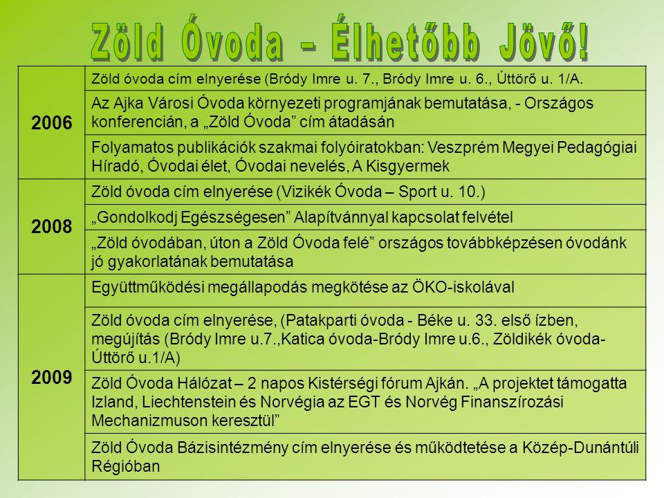 2006 Zöld óvoda cím elnyerése (Bródy Imre u. 7., Bródy Imre u. 6., Úttörő u. 1/A. Az Ajka Városi Óvoda környezeti programjának bemutatása, - Országos
