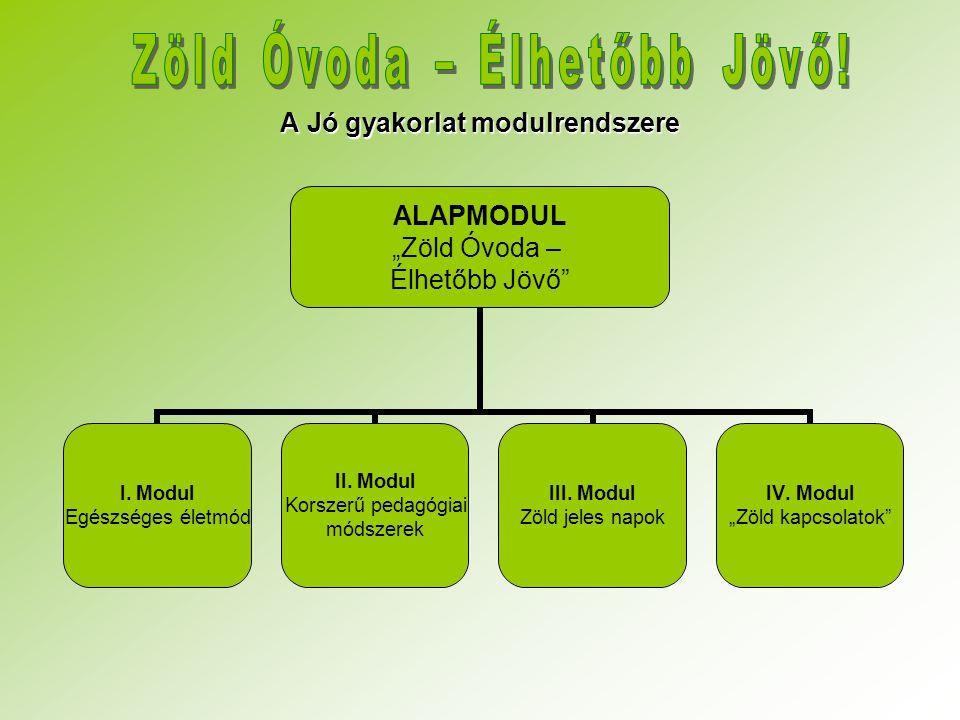 """A Jó gyakorlat modulrendszere ALAPMODUL """"Zöld Óvoda – Élhetőbb Jövő"""" I. Modul Egészséges életmód II. Modul Korszerű pedagógiai módszerek III. Modul Zö"""