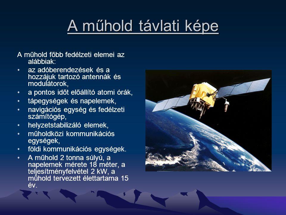 A műhold távlati képe A műhold főbb fedélzeti elemei az alábbiak: az adóberendezések és a hozzájuk tartozó antennák és modulátorok, a pontos időt előá