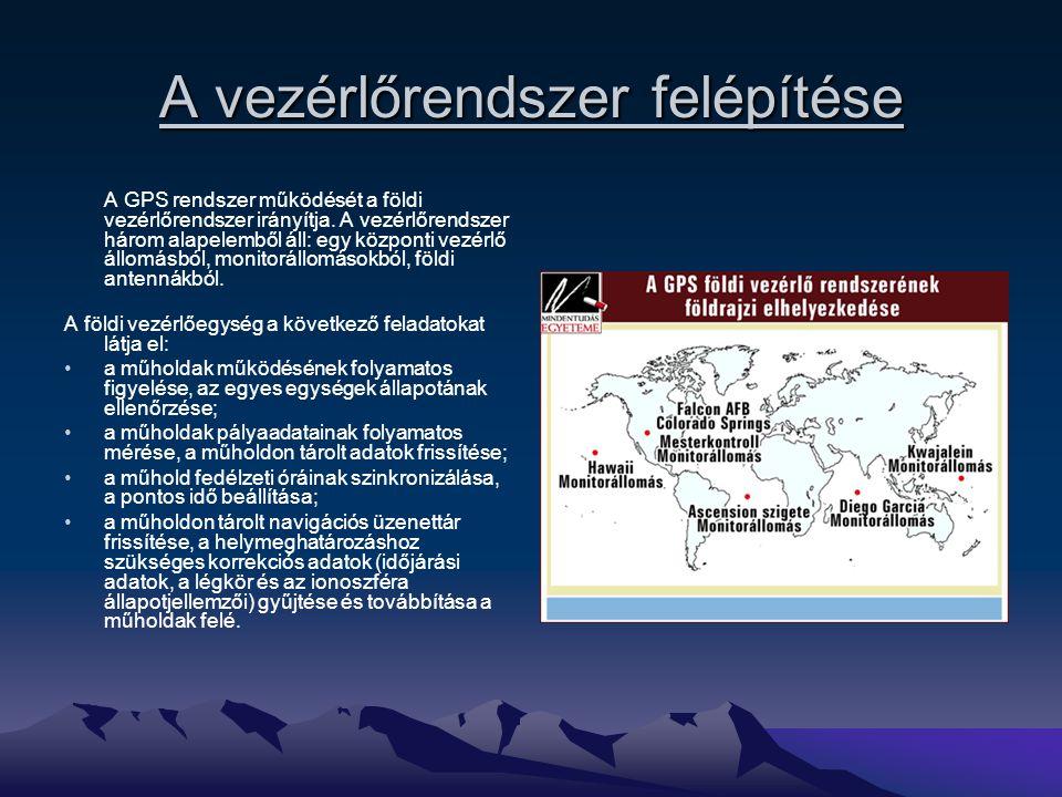 A vezérlőrendszer felépítése A GPS rendszer működését a földi vezérlőrendszer irányítja. A vezérlőrendszer három alapelemből áll: egy központi vezérlő