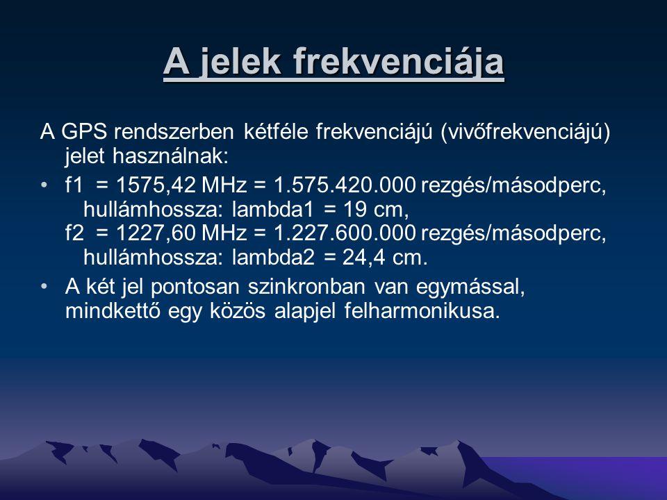 A jelek frekvenciája A GPS rendszerben kétféle frekvenciájú (vivőfrekvenciájú) jelet használnak: f1 = 1575,42 MHz = 1.575.420.000 rezgés/másodperc, hu