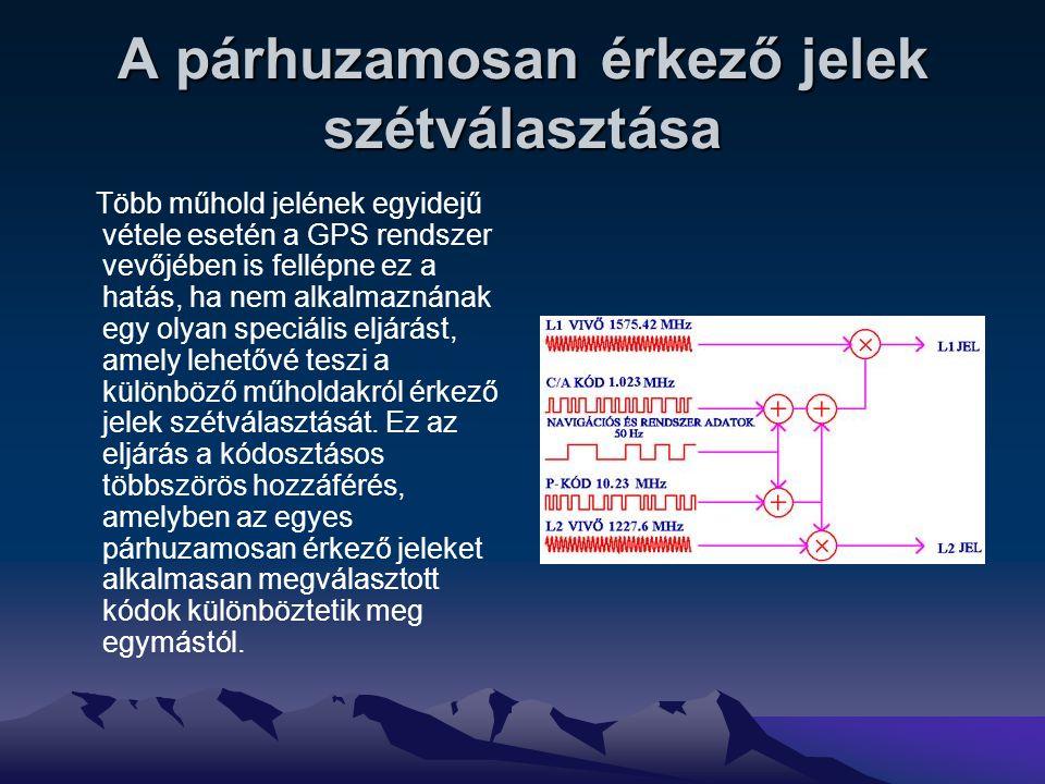 A párhuzamosan érkező jelek szétválasztása Több műhold jelének egyidejű vétele esetén a GPS rendszer vevőjében is fellépne ez a hatás, ha nem alkalmaz