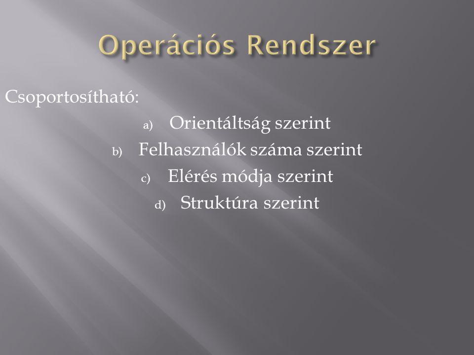  Parancsorientált: QDOS  Grafikus (GUI), Pl.: IBM & Microsoft OS/2