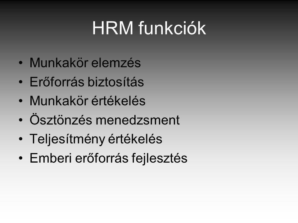 A HRM végső célja A szervezeti hatékonyság biztosítása, a kívánatos szervezeti eredmény elérése érdekében ( pl.: versenyképes termékek és szolgáltatások )
