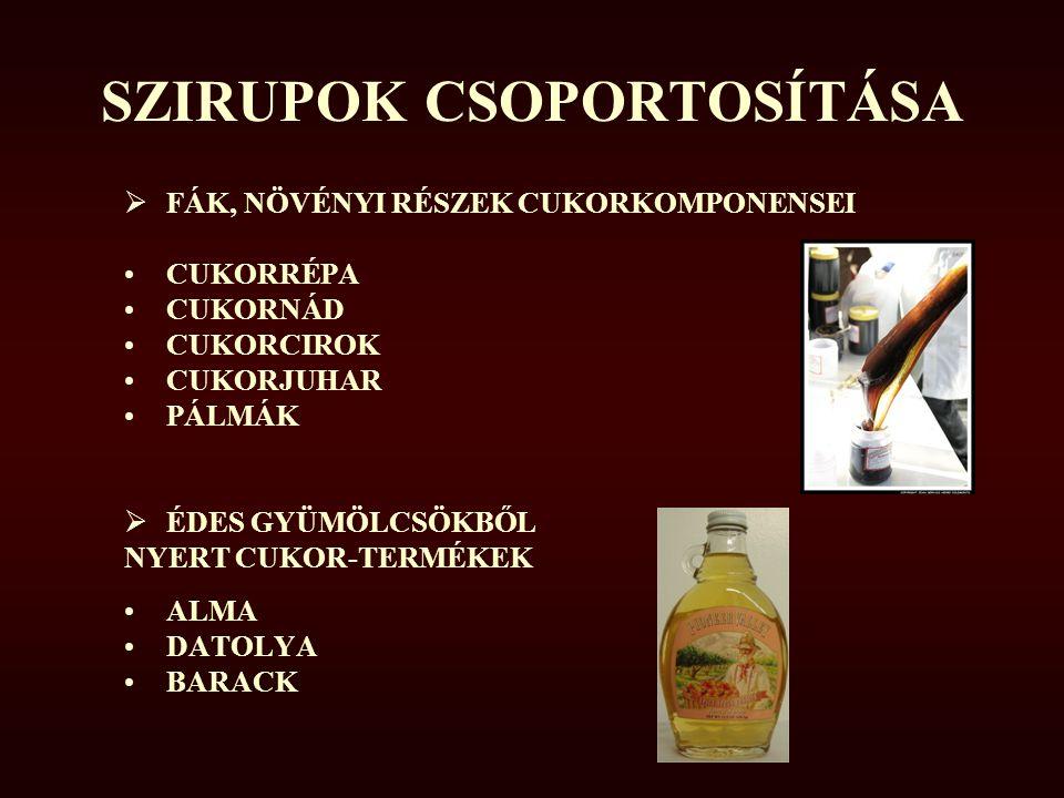 Cocos nucifera – SAP CSAPOLHATÓ NEDV: A NŐI VIRÁG SZÁRÁBÓL, Kb.