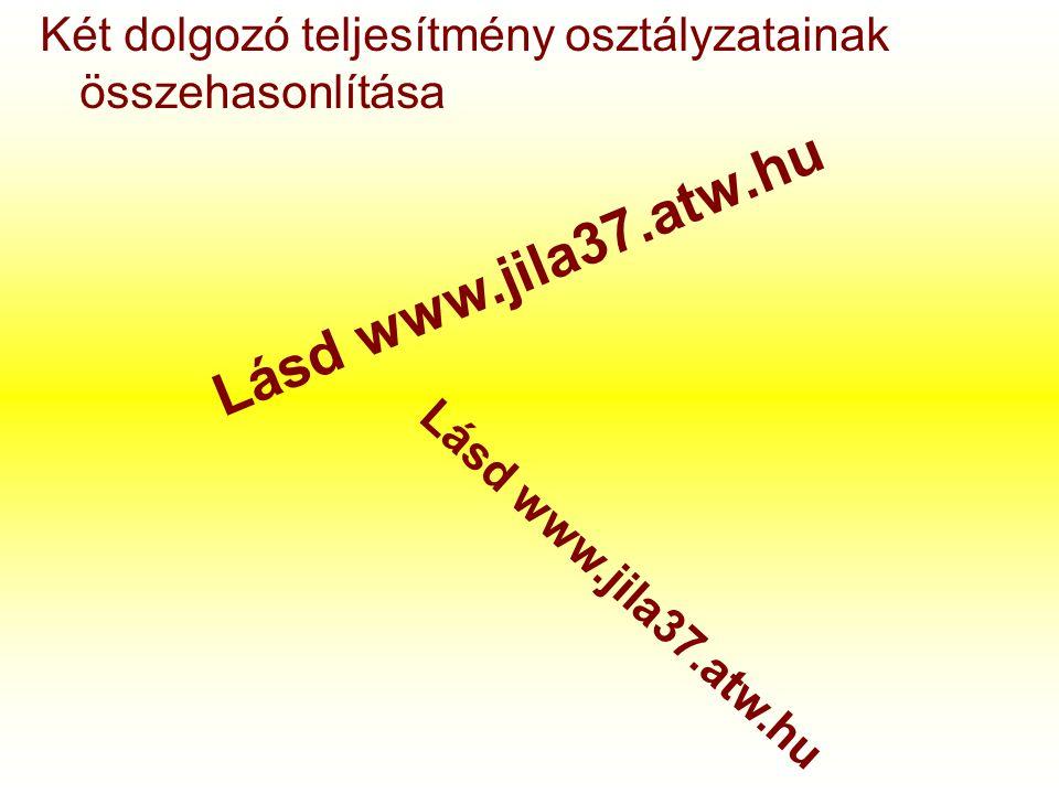 Két dolgozó teljesítmény osztályzatainak összehasonlítása Lásd www.jila37.atw.hu