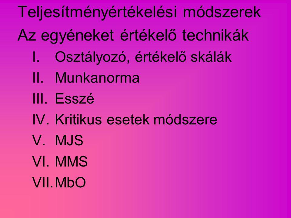 Teljesítményértékelési módszerek Az egyéneket értékelő technikák I.Osztályozó, értékelő skálák II.Munkanorma III.Esszé IV.Kritikus esetek módszere V.MJS VI.MMS VII.MbO