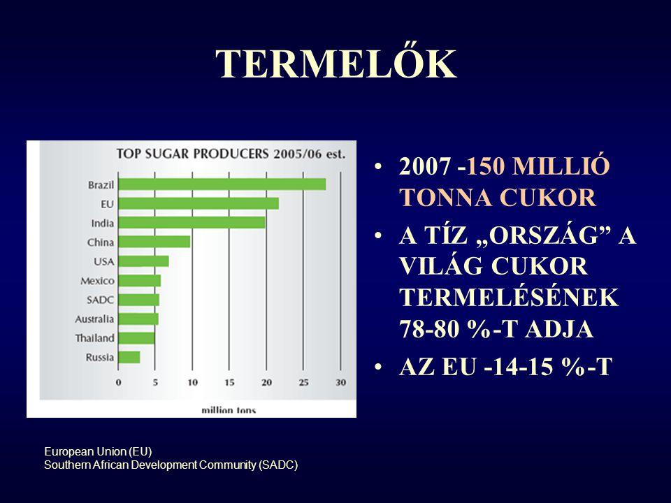 """TERMELŐK 2007 -150 MILLIÓ TONNA CUKOR A TÍZ """"ORSZÁG A VILÁG CUKOR TERMELÉSÉNEK 78-80 %-T ADJA AZ EU -14-15 %-T European Union (EU) Southern African Development Community (SADC)"""