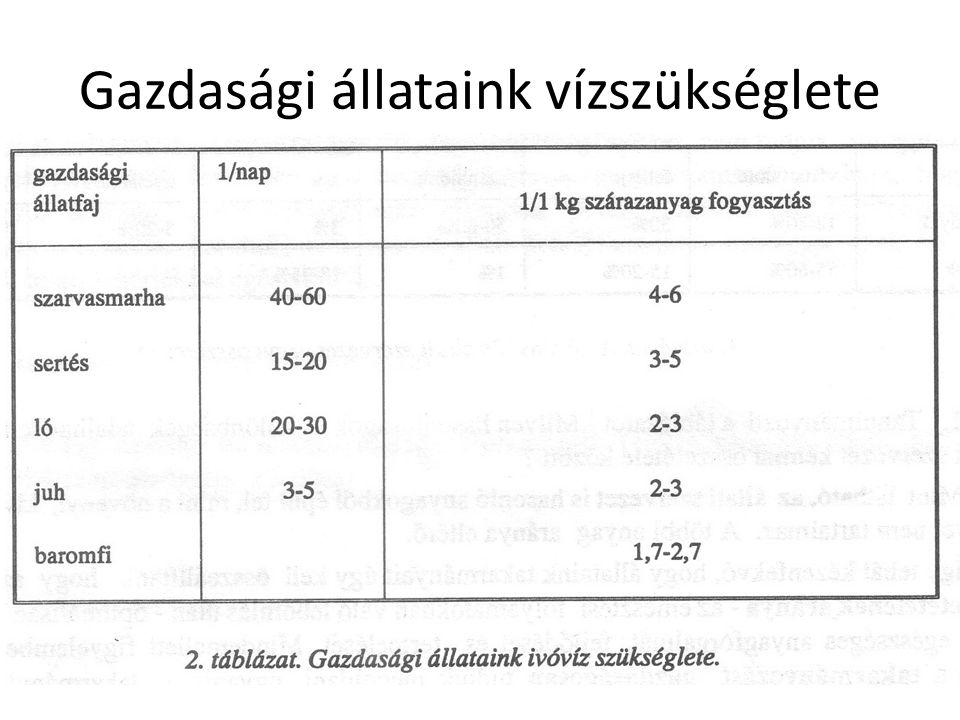 Nitrogénmentes kivonható anyagok=N.m.k.a. II.
