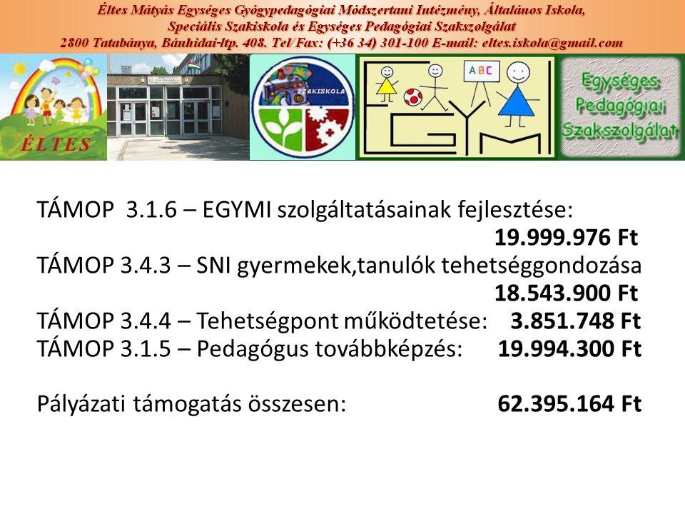 TÁMOP 3.1.6 – EGYMI szolgáltatásainak fejlesztése: 19.999.976 Ft TÁMOP 3.4.3 – SNI gyermekek,tanulók tehetséggondozása 18.543.900 Ft TÁMOP 3.4.4 – Teh