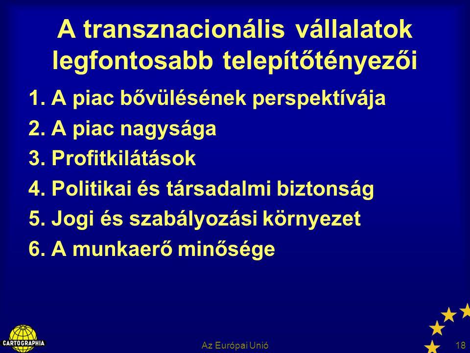 Az Európai Unió18 A transznacionális vállalatok legfontosabb telepítőtényezői 1. A piac bővülésének perspektívája 2. A piac nagysága 3. Profitkilátáso