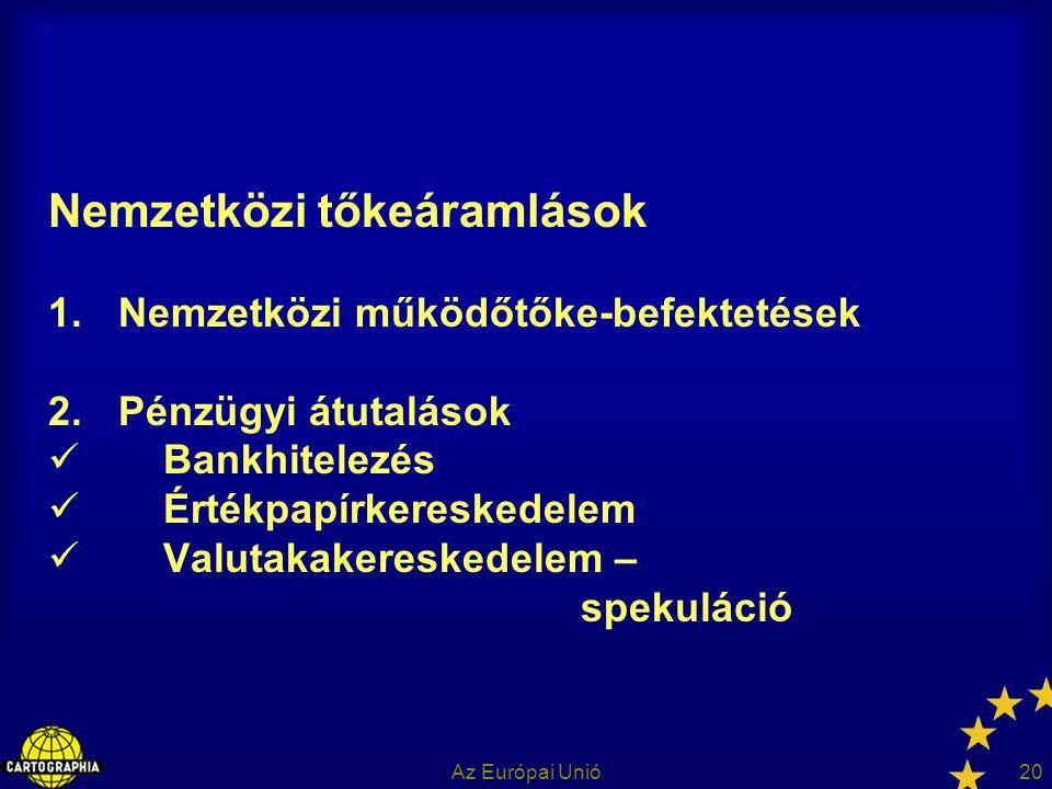 Az Európai Unió20 Nemzetközi tőkeáramlások 1.Nemzetközi működőtőke-befektetések 2.Pénzügyi átutalások Bankhitelezés Értékpapírkereskedelem Valutakaker