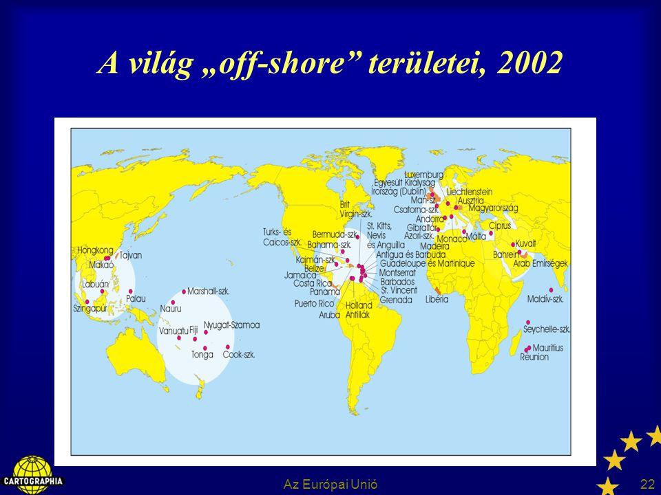 """Az Európai Unió22 A világ """"off-shore"""" területei, 2002"""