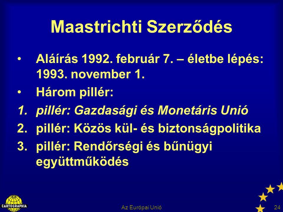 Az Európai Unió24 Maastrichti Szerződés Aláírás 1992. február 7. – életbe lépés: 1993. november 1. Három pillér: 1.pillér: Gazdasági és Monetáris Unió