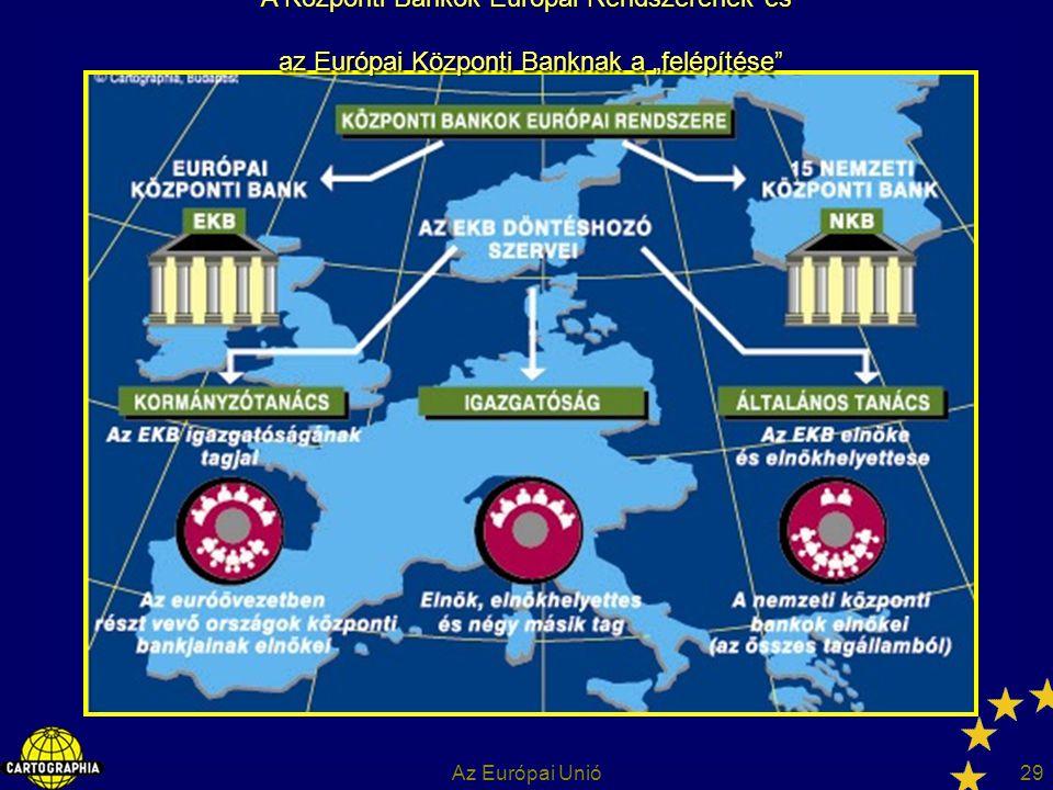 """Az Európai Unió29 A Központi Bankok Európai Rendszerének és az Európai Központi Banknak a """"felépítése"""""""