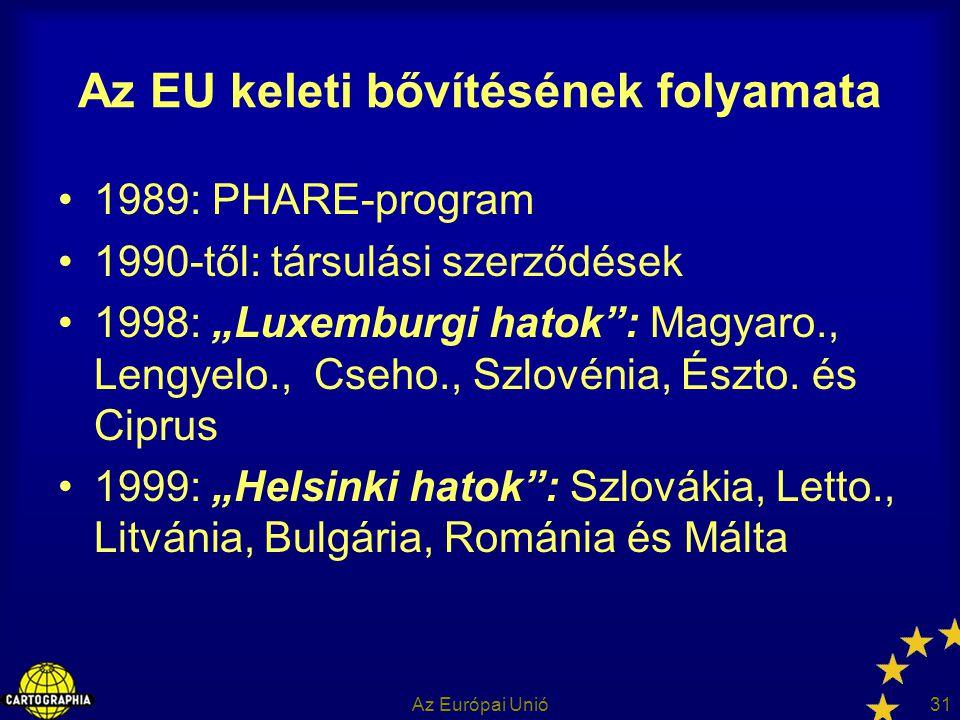 """Az Európai Unió31 Az EU keleti bővítésének folyamata 1989: PHARE-program 1990-től: társulási szerződések 1998: """"Luxemburgi hatok"""": Magyaro., Lengyelo."""