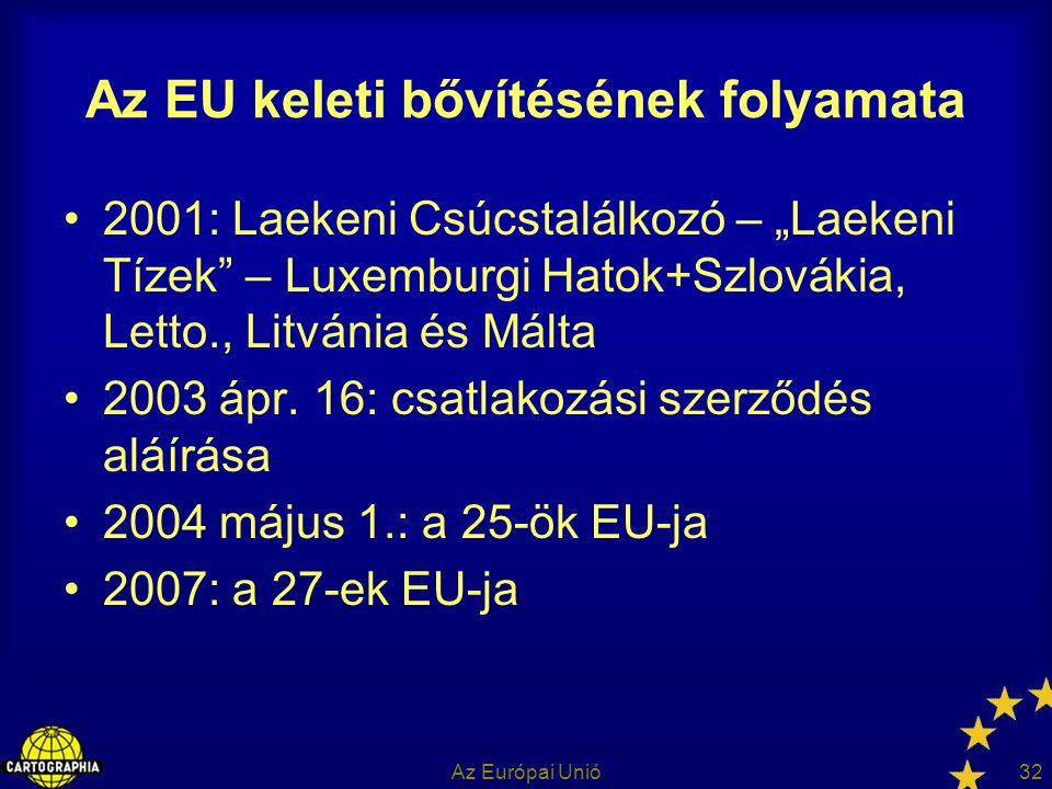 """Az Európai Unió32 Az EU keleti bővítésének folyamata 2001: Laekeni Csúcstalálkozó – """"Laekeni Tízek"""" – Luxemburgi Hatok+Szlovákia, Letto., Litvánia és"""