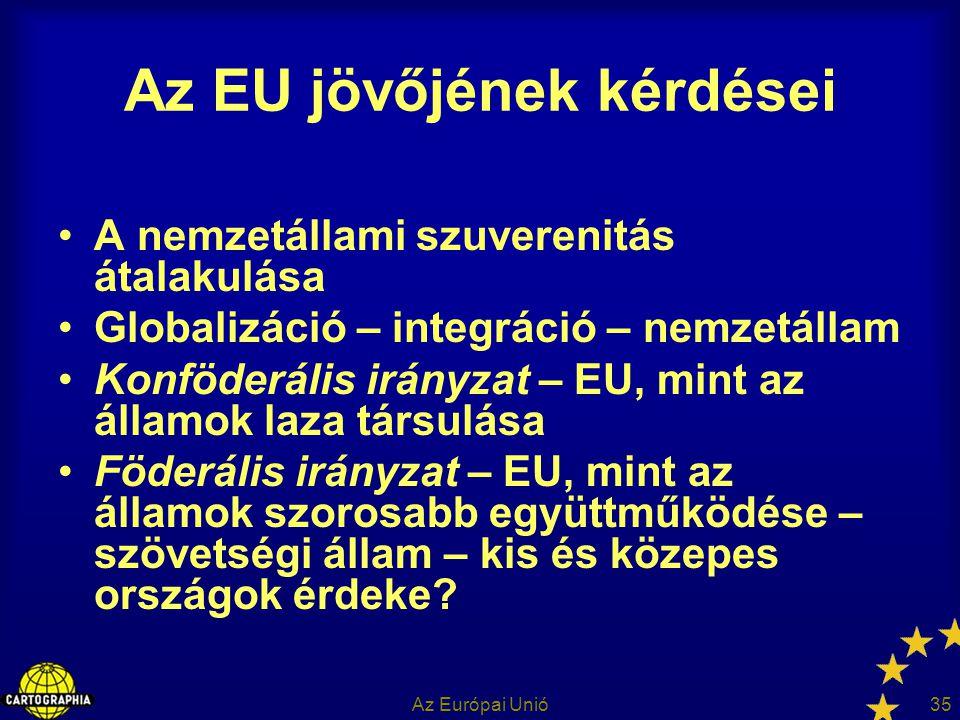 Az Európai Unió35 Az EU jövőjének kérdései A nemzetállami szuverenitás átalakulása Globalizáció – integráció – nemzetállam Konföderális irányzat – EU,