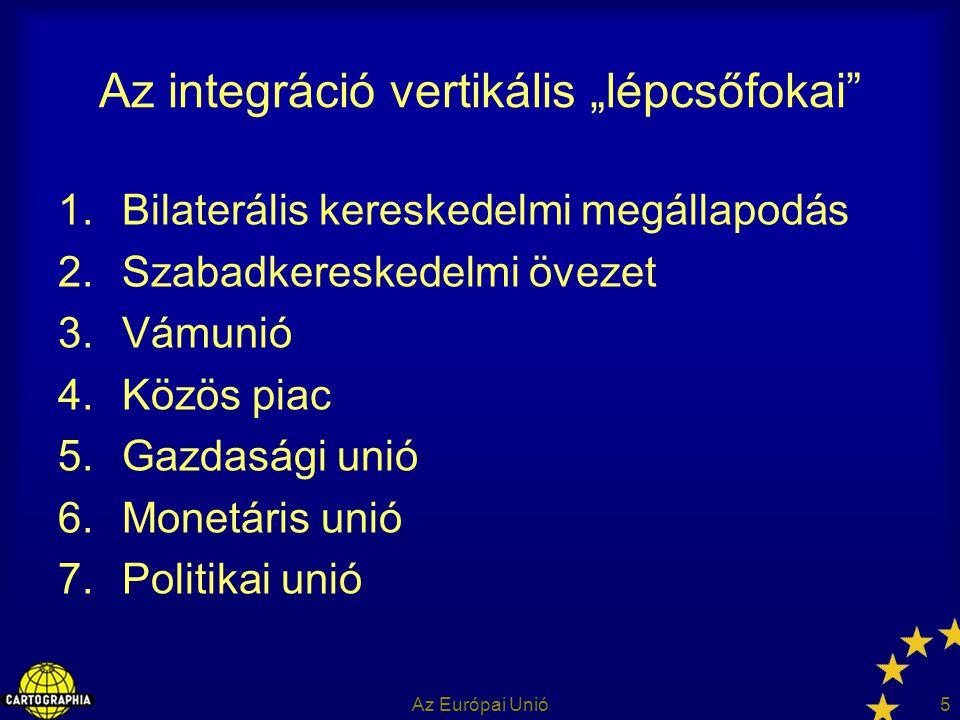 """5 Az integráció vertikális """"lépcsőfokai"""" 1.Bilaterális kereskedelmi megállapodás 2.Szabadkereskedelmi övezet 3.Vámunió 4.Közös piac 5.Gazdasági unió 6"""