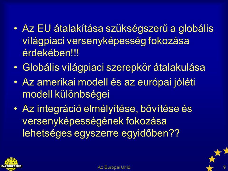 Az Európai Unió9 Az EU átalakítása szükségszerű a globális világpiaci versenyképesség fokozása érdekében!!! Globális világpiaci szerepkör átalakulása