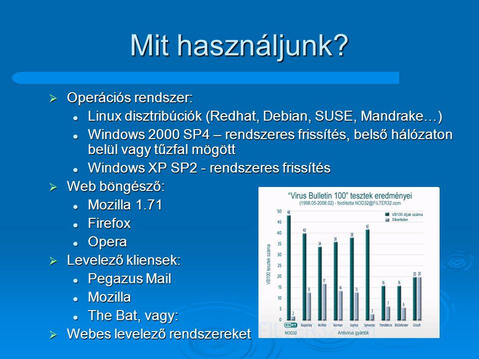 Mit használjunk?  Operációs rendszer: Linux disztribúciók (Redhat, Debian, SUSE, Mandrake…) Linux disztribúciók (Redhat, Debian, SUSE, Mandrake…) Win