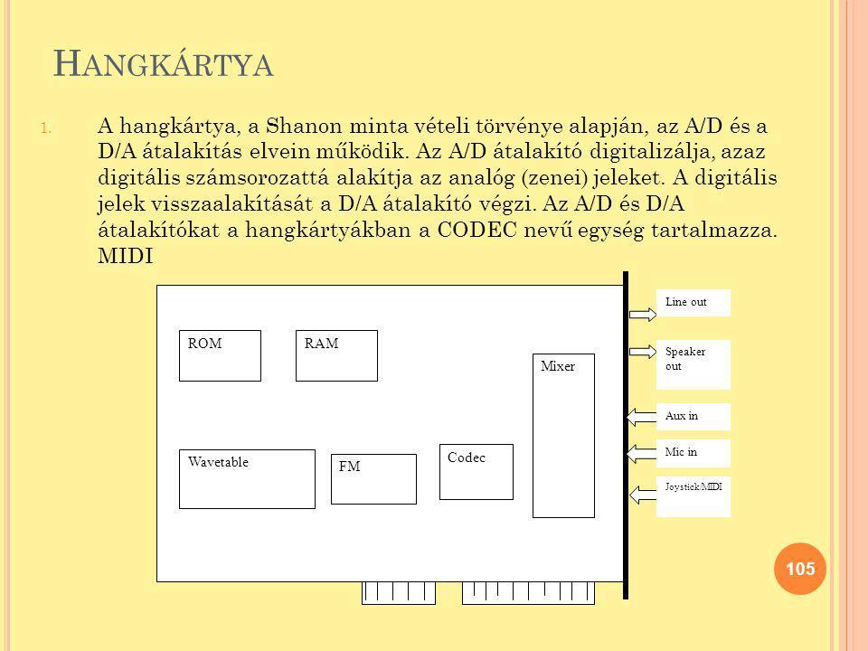 H ANGKÁRTYA 1. A hangkártya, a Shanon minta vételi törvénye alapján, az A/D és a D/A átalakítás elvein működik. Az A/D átalakító digitalizálja, azaz d